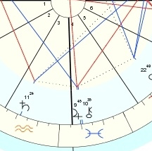 My natal chart: Chiron is in my fourth house, the house associated with our roots and origins, home base, family in general, father image and relationship to the real father. Chiron is in the sign of Pisces, conjunct Jupiter, opposite Pluto, trine Neptune.